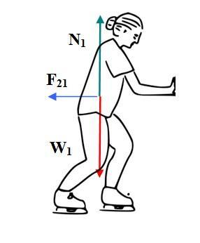 Terceira lei de Newton: aplicações, experimentos e exercícios 4