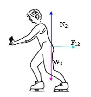Terceira lei de Newton: aplicações, experimentos e exercícios 6