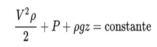 Teorema de Torricelli: o que é, fórmulas e exercícios 4
