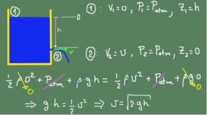 Teorema de Torricelli: o que é, fórmulas e exercícios 5