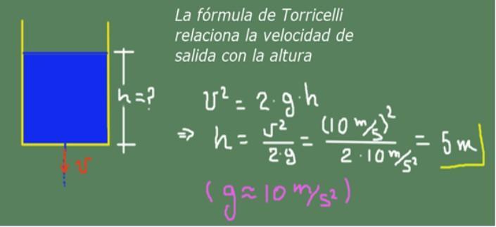 Teorema de Torricelli: o que é, fórmulas e exercícios 9