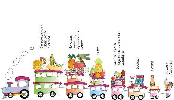 O trem da comida: 7 vagões de uma alimentação saudável 1