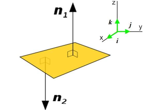 Vetor normal: cálculo e exemplo 2