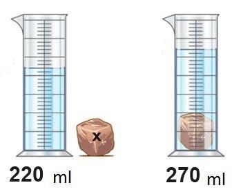 Quais são as propriedades quantitativas da matéria? 3