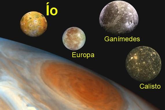Io (satélite): características, composição, órbita, movimento, estrutura