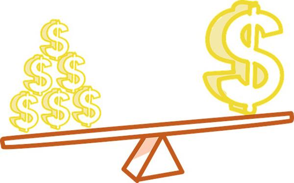 Alavancagem total: características, vantagens, desvantagens, exemplo