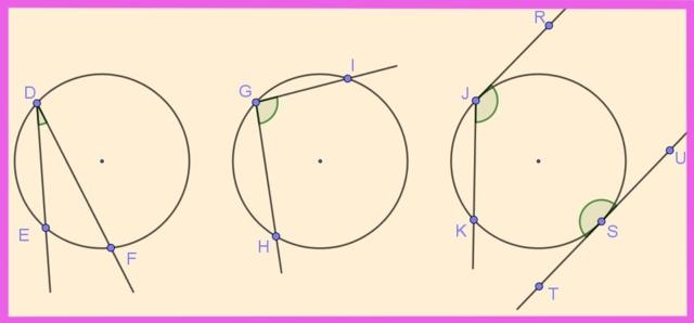 Ângulo inscrito de uma circunferência: definição, teoremas, exemplos 12