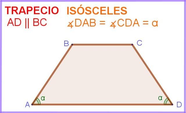 Trapézio isósceles: propriedades, relações e fórmulas, exemplos 1
