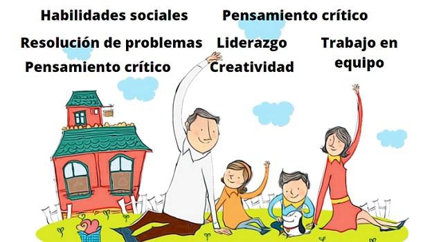 Habilidades para a vida: conceito e exemplos 9