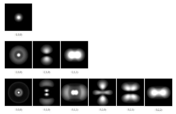 Modelo atômico de Dirac Jordan: características e postulados 12