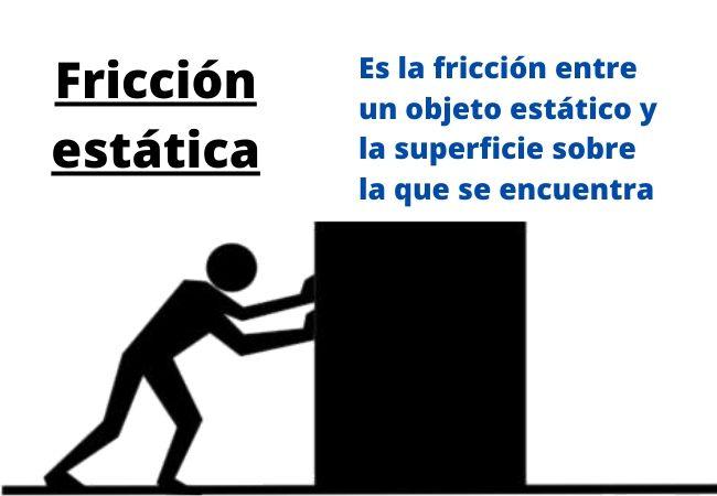 Atrito estático: coeficiente, exemplo, exercício