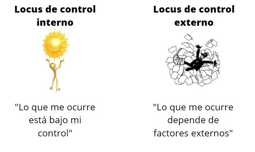 Lócus de controle: interno, externo, estresse e auto-estima