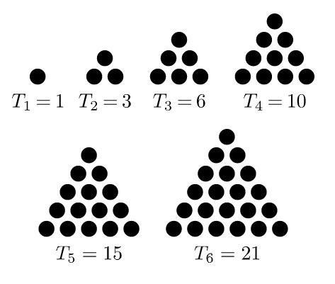 O que são números triangulares? Propriedades e demonstrações 4