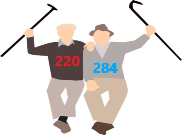 Números amigáveis ou amigáveis: exemplos e como encontrá-los 2