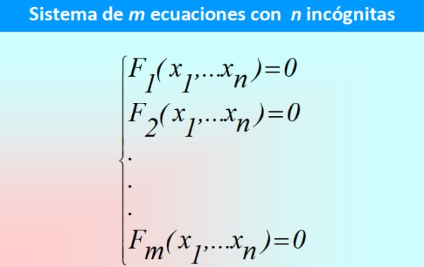 Sistema de equações: métodos de solução, exemplos, exercícios
