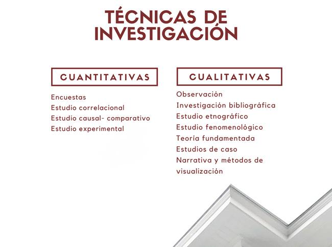 Técnicas de pesquisa: tipos, características e exemplos