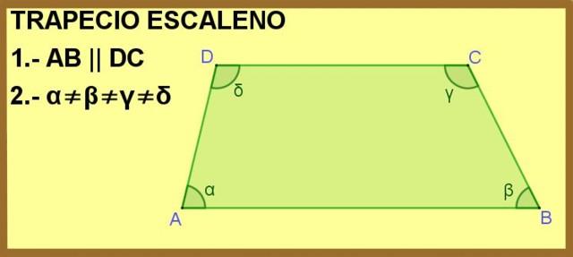Trapézio escaleno: propriedades, fórmulas e equações, exemplos